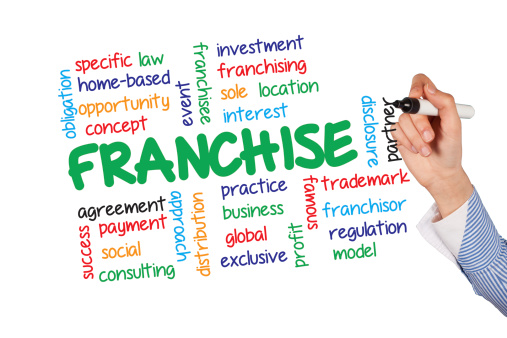 16 Terms You Must Know Before Buying a Franchise